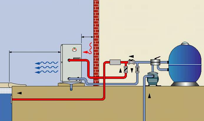 Climatizaci n para piscinas cubripiscinas - Bombas de calor piscinas ...